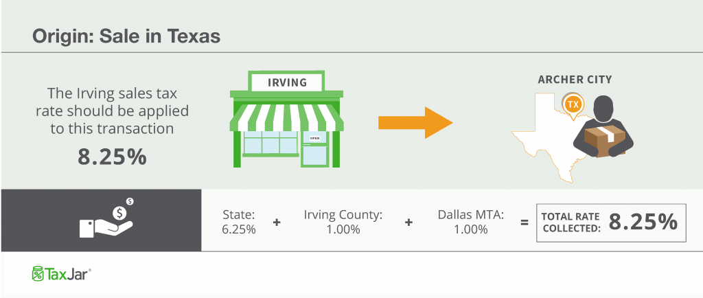 TaxJar Example of applying Irving sales tax