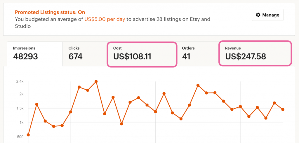 ad-performance-etsy-example