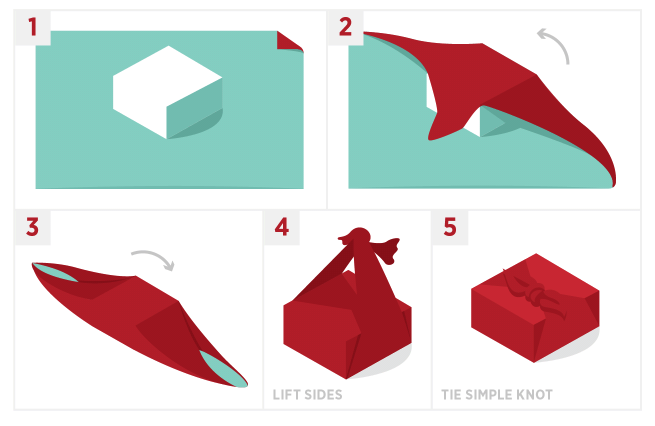 How to wrap a gift in furoshiki