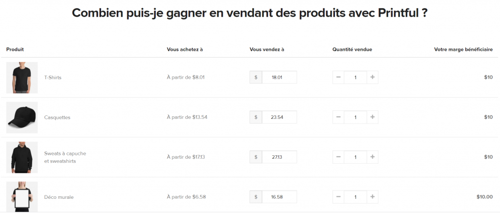 Calculateur de profits Printful