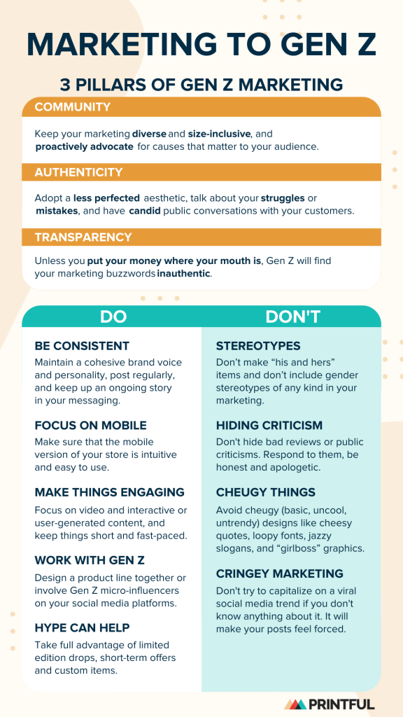 marketing strategy for generation z infographic